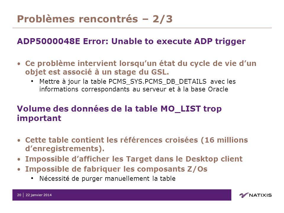 22 janvier 201420 Problèmes rencontrés – 2/3 ADP5000048E Error: Unable to execute ADP trigger Ce problème intervient lorsquun état du cycle de vie dun