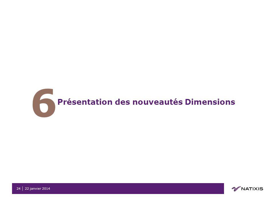 22 janvier 201424 6 Présentation des nouveautés Dimensions