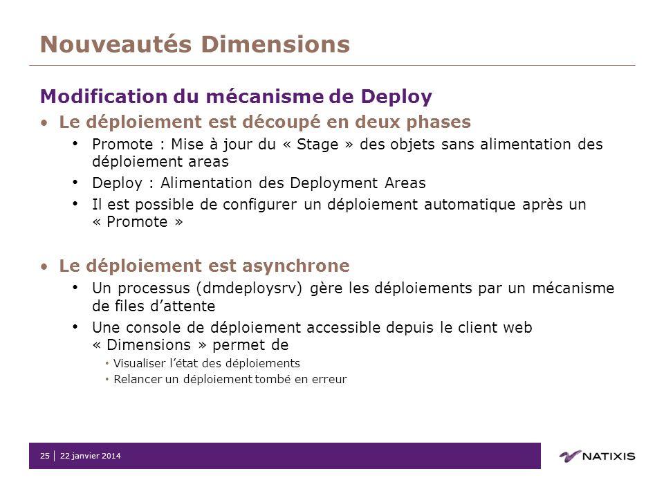 22 janvier 201425 Nouveautés Dimensions Modification du mécanisme de Deploy Le déploiement est découpé en deux phases Promote : Mise à jour du « Stage