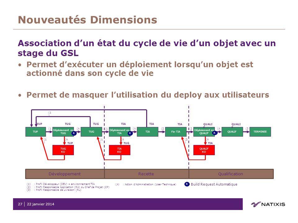 22 janvier 201427 Nouveautés Dimensions Association dun état du cycle de vie dun objet avec un stage du GSL Permet dexécuter un déploiement lorsquun o