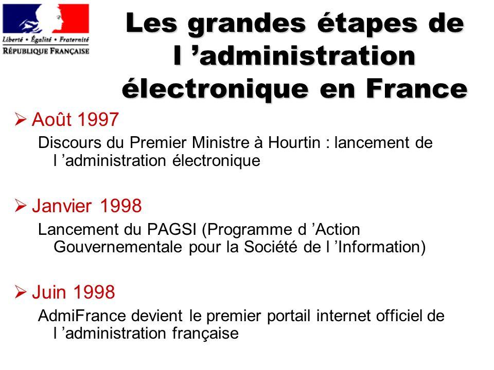 Les grandes étapes de l administration électronique en France Août 1998 Création de la MTIC (Mission pour les Technologies de l Information et de la Communication) Février 1999 Décret organisant l opposabilité aux administrations des formulaires téléchargés Mai 2000 Ouverture de l intranet interadministrations AdER