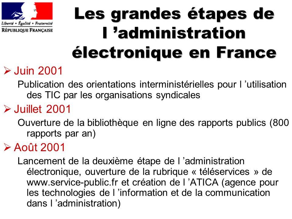 Objectifs stratégiques A la convergence de trois politiques –Lentrée de la France dans la société de linformation PAGSI, LSI, etc.