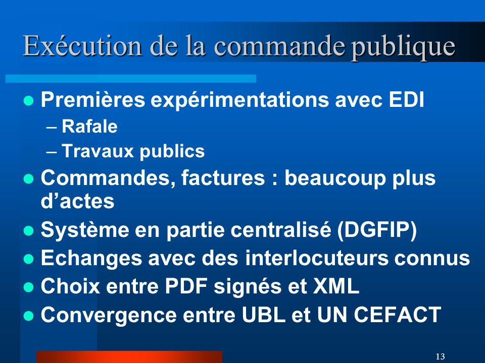 13 Exécution de la commande publique Premières expérimentations avec EDI –Rafale –Travaux publics Commandes, factures : beaucoup plus dactes Système en partie centralisé (DGFIP) Echanges avec des interlocuteurs connus Choix entre PDF signés et XML Convergence entre UBL et UN CEFACT