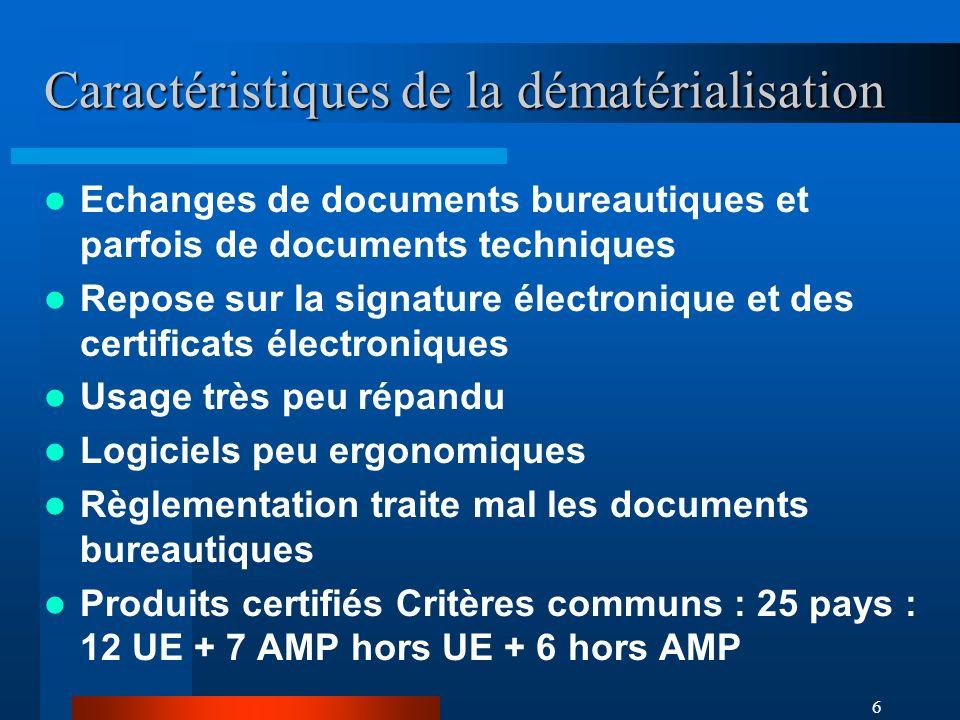 6 Caractéristiques de la dématérialisation Echanges de documents bureautiques et parfois de documents techniques Repose sur la signature électronique et des certificats électroniques Usage très peu répandu Logiciels peu ergonomiques Règlementation traite mal les documents bureautiques Produits certifiés Critères communs : 25 pays : 12 UE + 7 AMP hors UE + 6 hors AMP