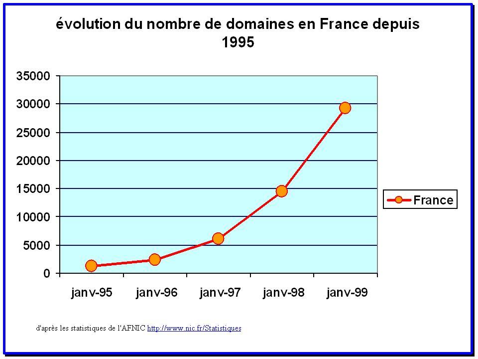 Nouvelles Technologies de l Information et de la Communication B - a NST !.