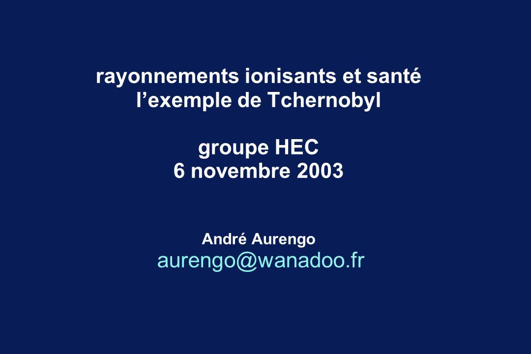 conséquences de laccident de Tchernobyl en France dose efficace globale maximale (IPSN) 19860,4 mSv(2,5 mSv*) 1987-19960,7 mSv(25 mSv*) 1997-20460,4 mSv(125 mSv*) total / 60 ans1,5 mSv(150 mSv*) * irradiation naturelle à Paris < 0,2 mSv 0,6 mSv 0,8 mSv 1,5 mSv