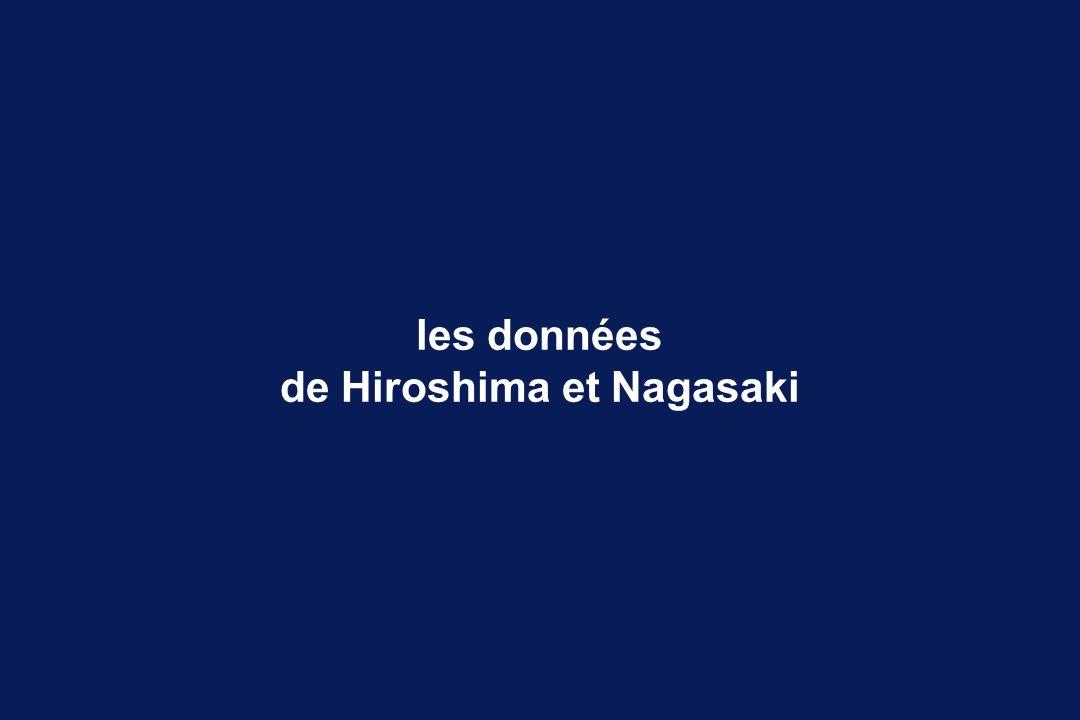 les données de Hiroshima et Nagasaki