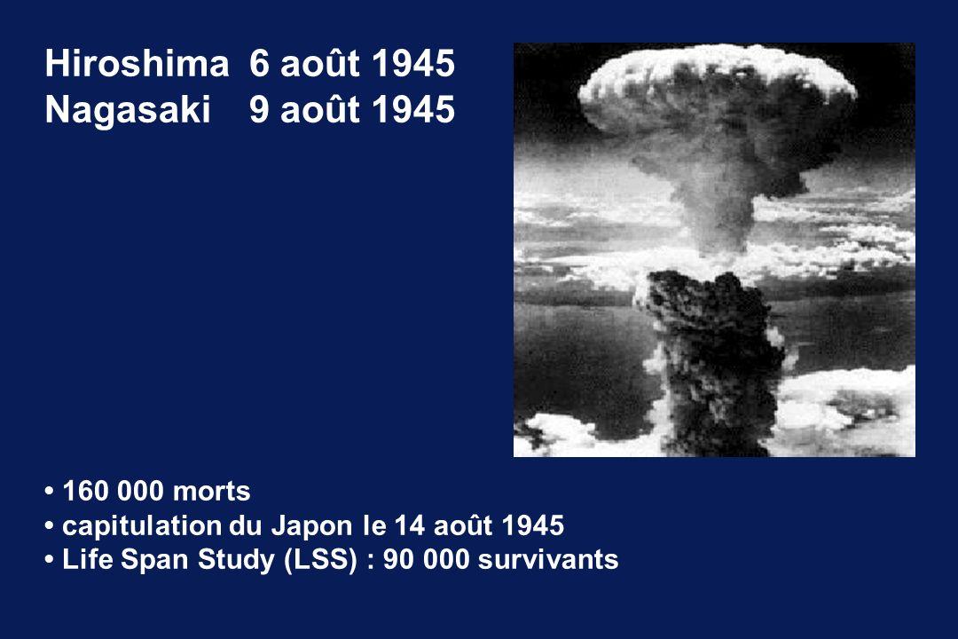 Hiroshima6 août 1945 Nagasaki9 août 1945 160 000 morts capitulation du Japon le 14 août 1945 Life Span Study (LSS) : 90 000 survivants
