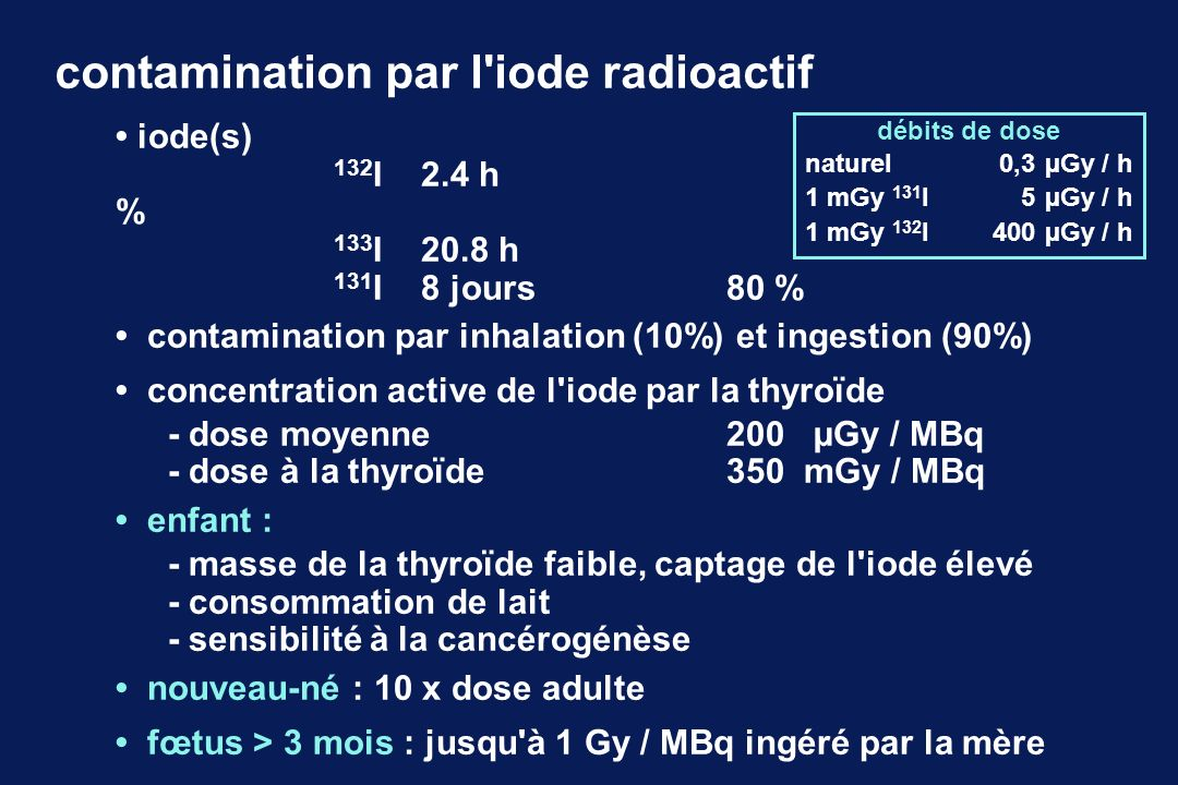 contamination par l'iode radioactif iode(s) 132 I2.4 h 20 % 133 I20.8 h 131 I8 jours80 % contamination par inhalation (10%) et ingestion (90%) concent