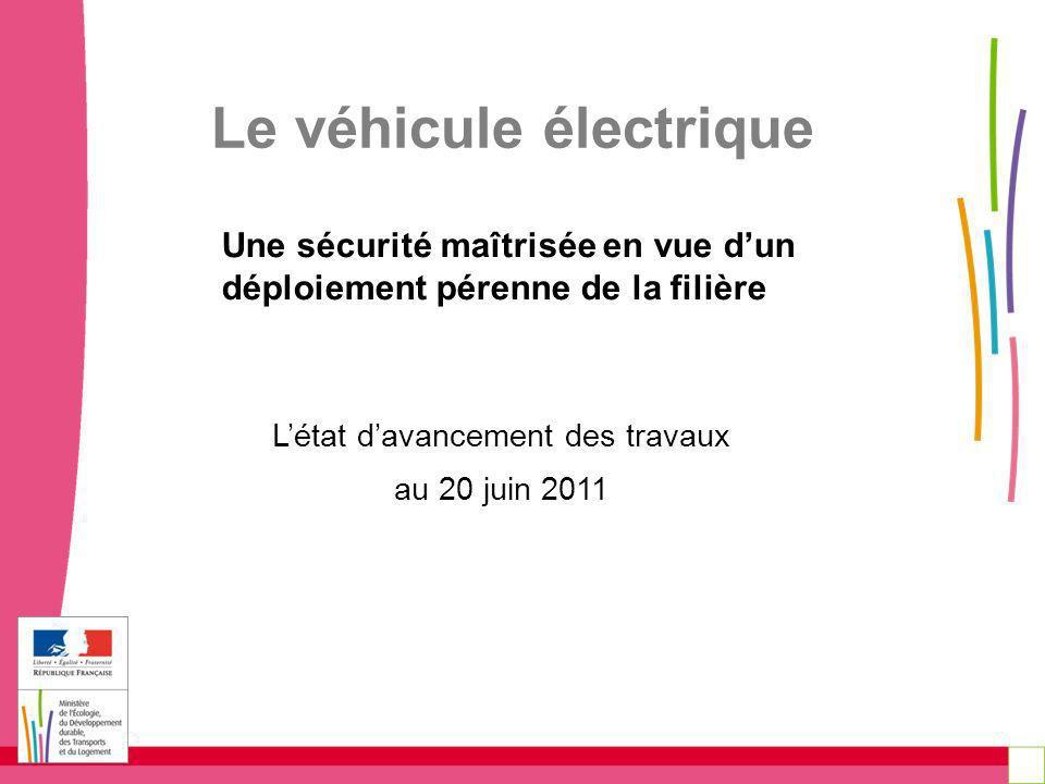 Le véhicule électrique Une sécurité maîtrisée en vue dun déploiement pérenne de la filière Létat davancement des travaux au 20 juin 2011