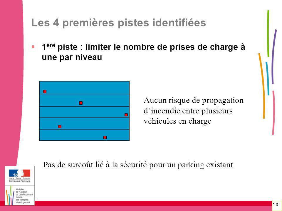 10 Les 4 premières pistes identifiées 1 ère piste : limiter le nombre de prises de charge à une par niveau Aucun risque de propagation dincendie entre