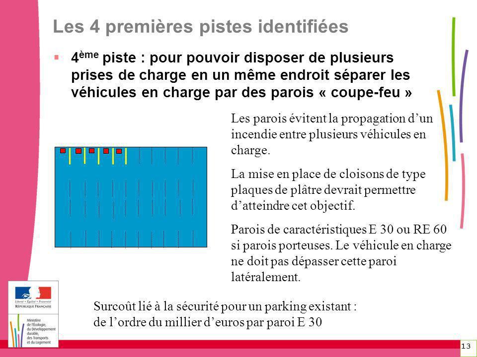 13 Les 4 premières pistes identifiées 4 ème piste : pour pouvoir disposer de plusieurs prises de charge en un même endroit séparer les véhicules en ch