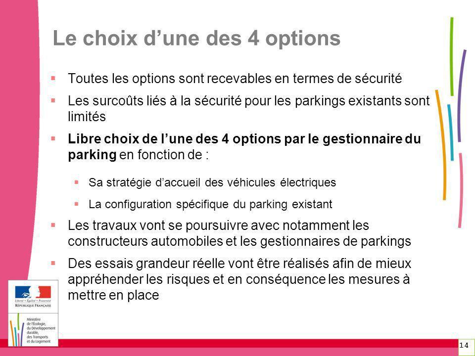 14 Le choix dune des 4 options Toutes les options sont recevables en termes de sécurité Les surcoûts liés à la sécurité pour les parkings existants so