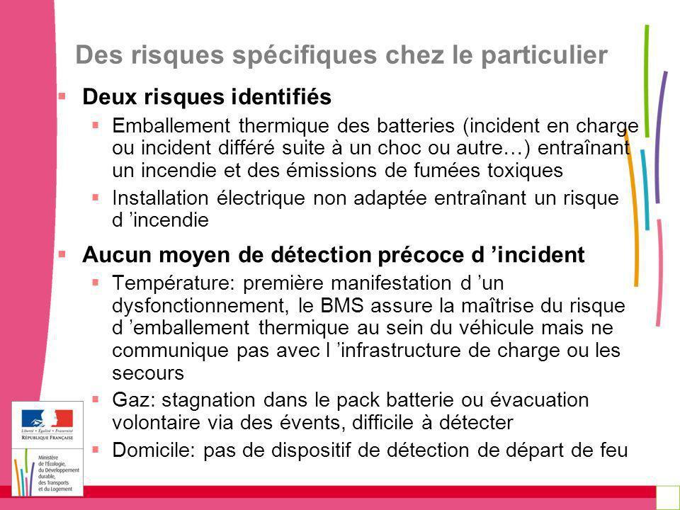 Des risques spécifiques chez le particulier Deux risques identifiés Emballement thermique des batteries (incident en charge ou incident différé suite
