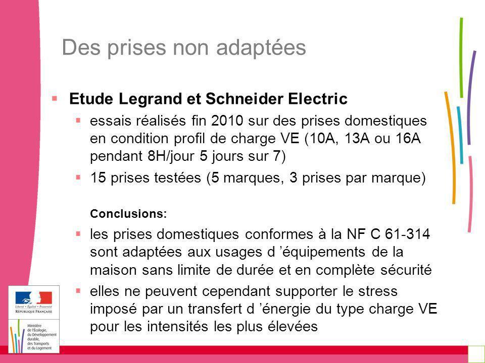Etude Legrand et Schneider Electric essais réalisés fin 2010 sur des prises domestiques en condition profil de charge VE (10A, 13A ou 16A pendant 8H/j