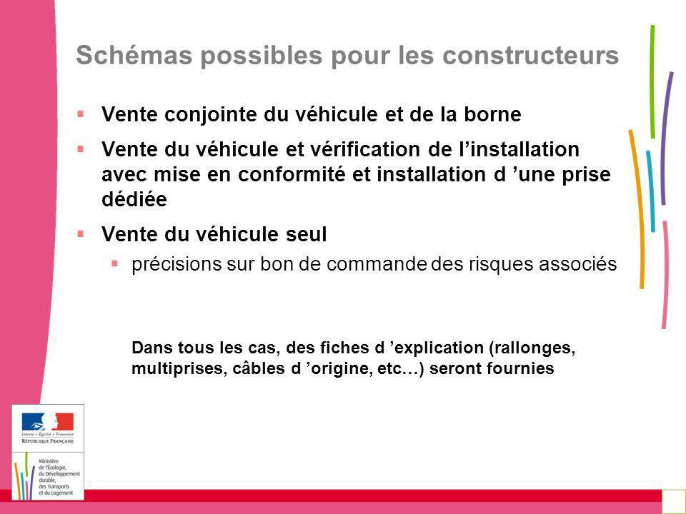 Schémas possibles pour les constructeurs Vente conjointe du véhicule et de la borne Vente du véhicule et vérification de linstallation avec mise en co