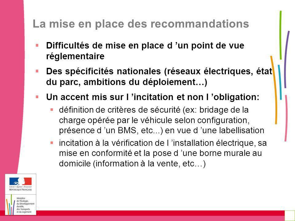 La mise en place des recommandations Difficultés de mise en place d un point de vue réglementaire Des spécificités nationales (réseaux électriques, ét