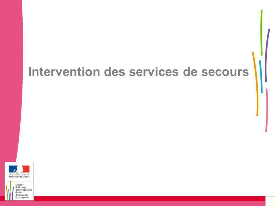 Intervention des services de secours