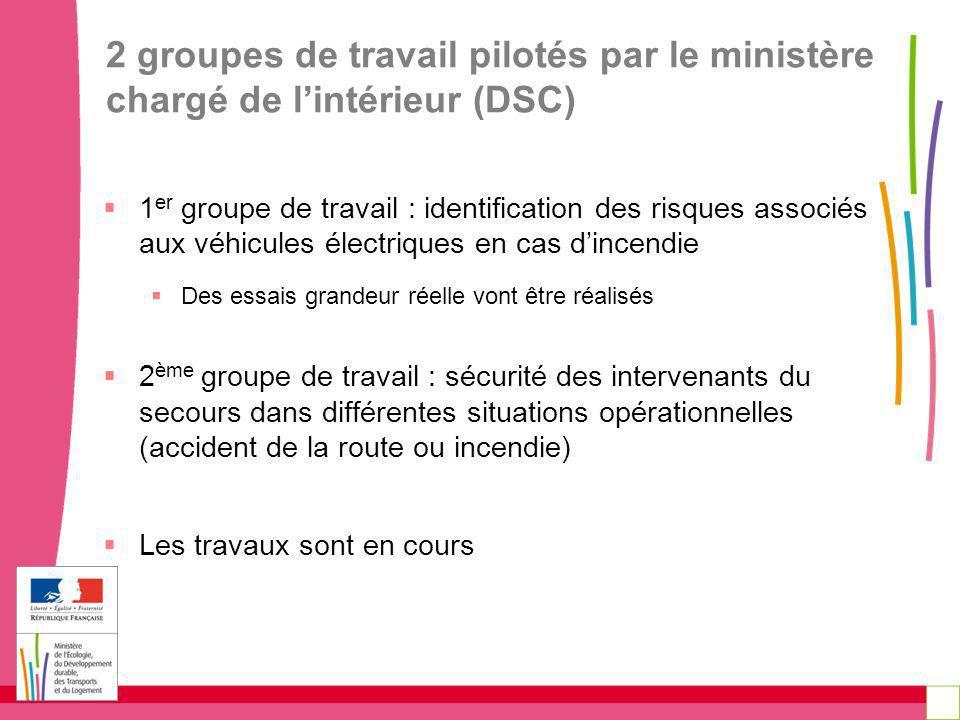 2 groupes de travail pilotés par le ministère chargé de lintérieur (DSC) 1 er groupe de travail : identification des risques associés aux véhicules él