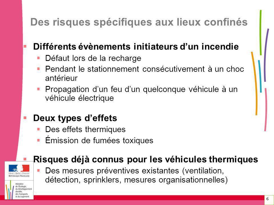 6 Des risques spécifiques aux lieux confinés Différents évènements initiateurs dun incendie Défaut lors de la recharge Pendant le stationnement conséc