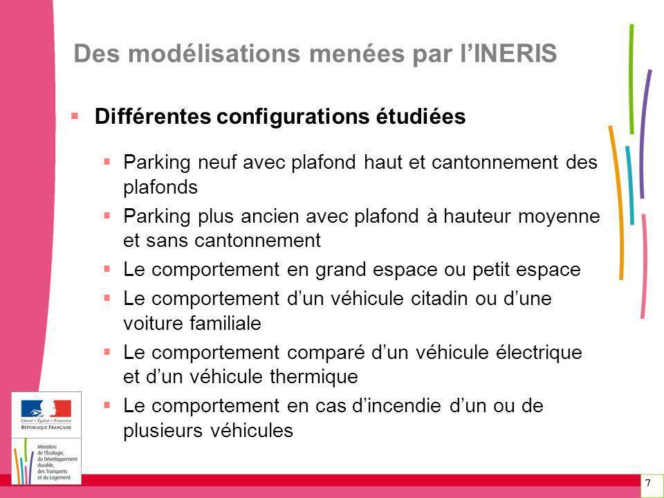 7 Des modélisations menées par lINERIS Différentes configurations étudiées Parking neuf avec plafond haut et cantonnement des plafonds Parking plus an