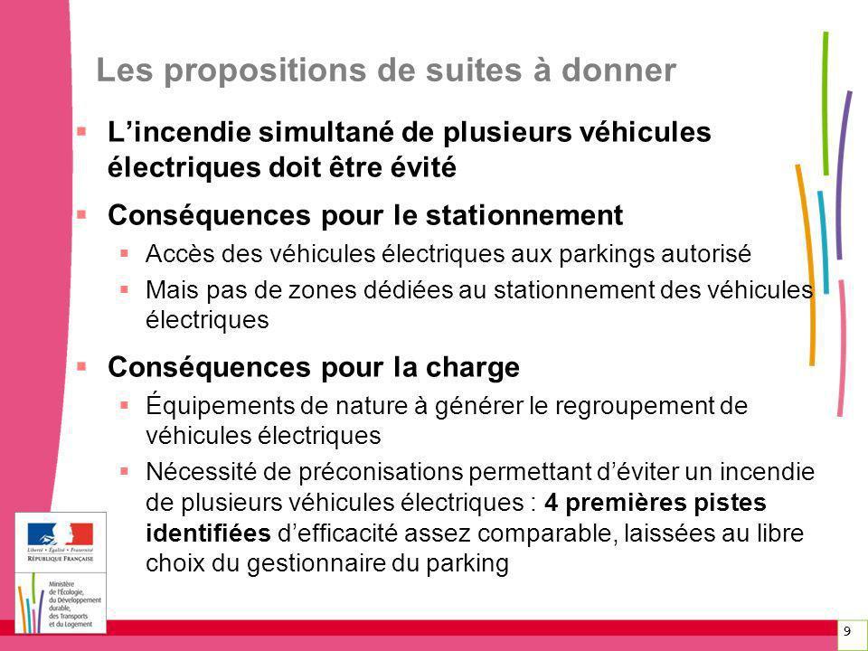 9 Les propositions de suites à donner Lincendie simultané de plusieurs véhicules électriques doit être évité Conséquences pour le stationnement Accès