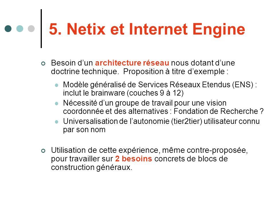 5. Netix et Internet Engine Besoin dun architecture réseau nous dotant dune doctrine technique. Proposition à titre dexemple : Modèle généralisé de Se
