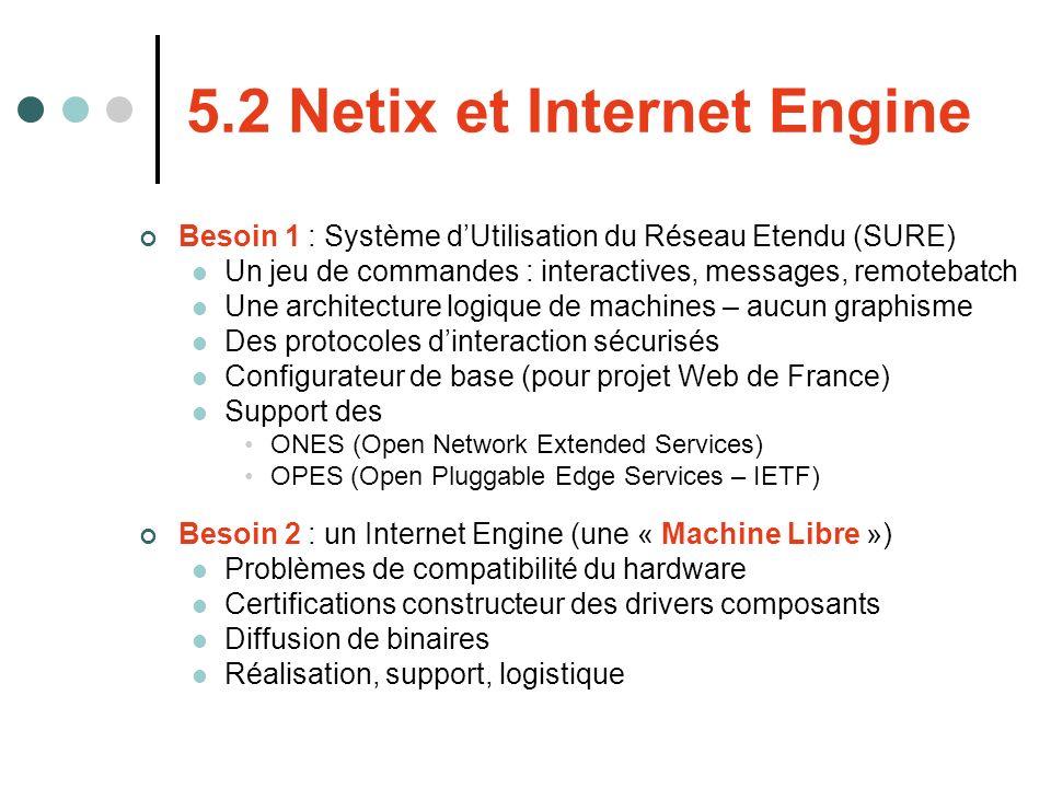 5.2 Netix et Internet Engine Besoin 1 : Système dUtilisation du Réseau Etendu (SURE) Un jeu de commandes : interactives, messages, remotebatch Une arc