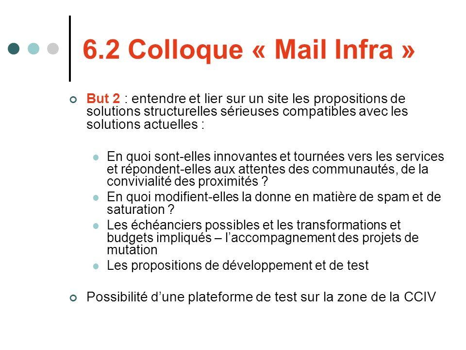 6.2 Colloque « Mail Infra » But 2 : entendre et lier sur un site les propositions de solutions structurelles sérieuses compatibles avec les solutions