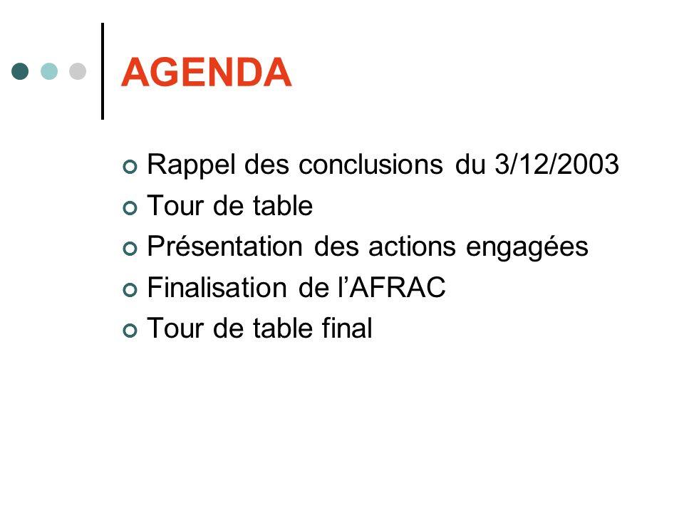 AGENDA Rappel des conclusions du 3/12/2003 Tour de table Présentation des actions engagées Finalisation de lAFRAC Tour de table final