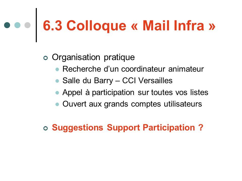 6.3 Colloque « Mail Infra » Organisation pratique Recherche dun coordinateur animateur Salle du Barry – CCI Versailles Appel à participation sur toute