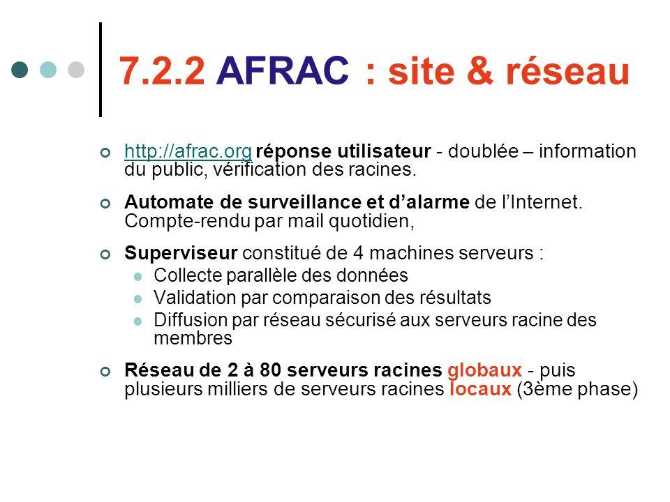 7.2.2 AFRAC : site & réseau http://afrac.org réponse utilisateur - doublée – information du public, vérification des racines. http://afrac.org Automat