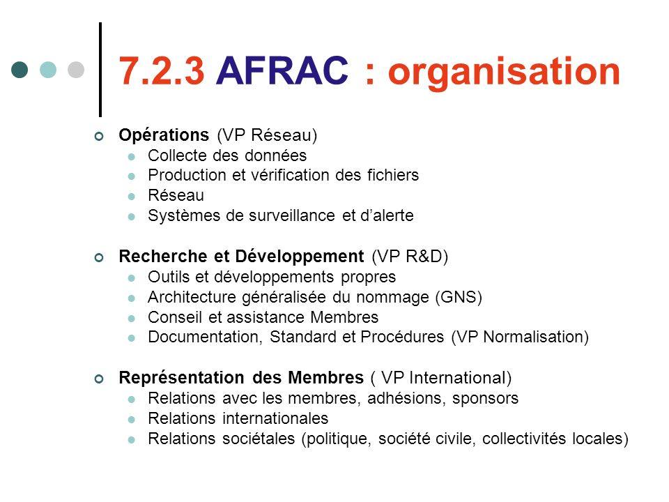 7.2.3 AFRAC : organisation Opérations (VP Réseau) Collecte des données Production et vérification des fichiers Réseau Systèmes de surveillance et dale