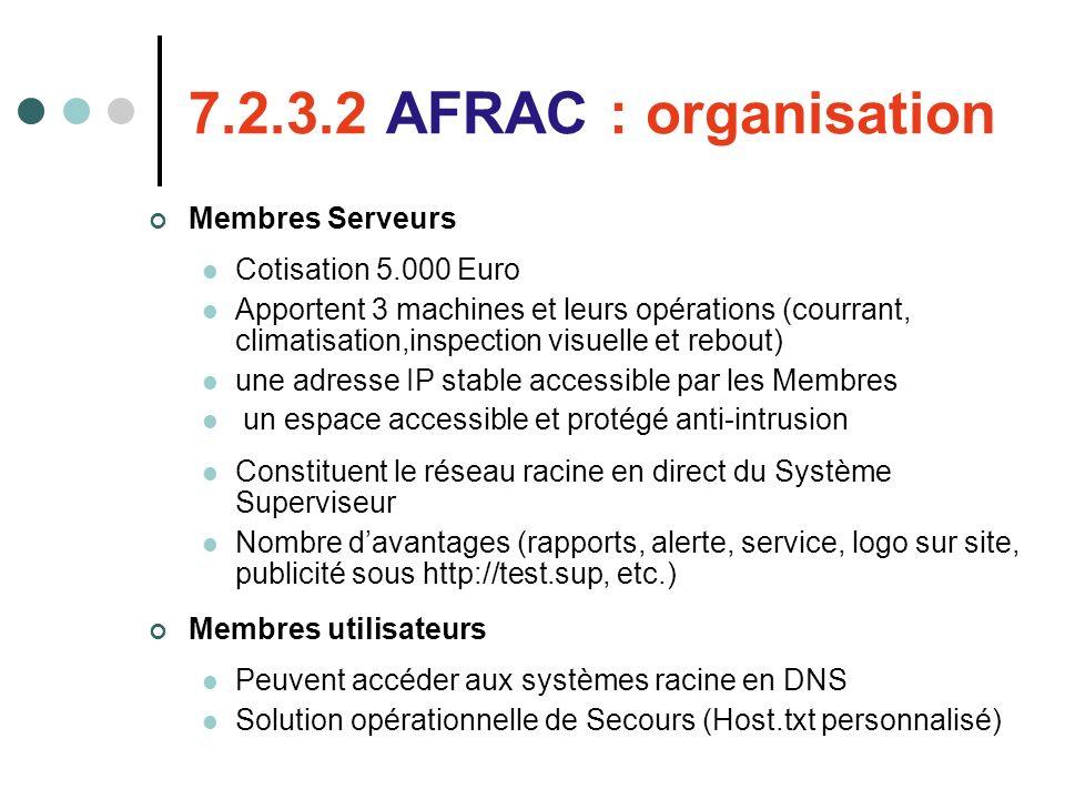7.2.3.2 AFRAC : organisation Membres Serveurs Cotisation 5.000 Euro Apportent 3 machines et leurs opérations (courrant, climatisation,inspection visue