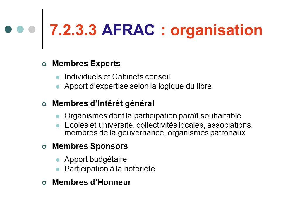 7.2.3.3 AFRAC : organisation Membres Experts Individuels et Cabinets conseil Apport dexpertise selon la logique du libre Membres dIntérêt général Orga