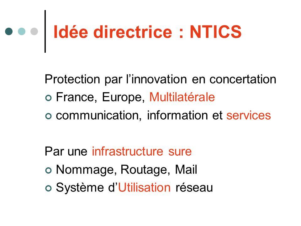 Menu des actions engagées Lobbying : point sur lintérêt rencontré Site NetNat SMSI et actions pour UIT-I Groupe de travail nommage : Mutualinfo Netix et Internet Engine Colloque « Mail Infra » AFRAC