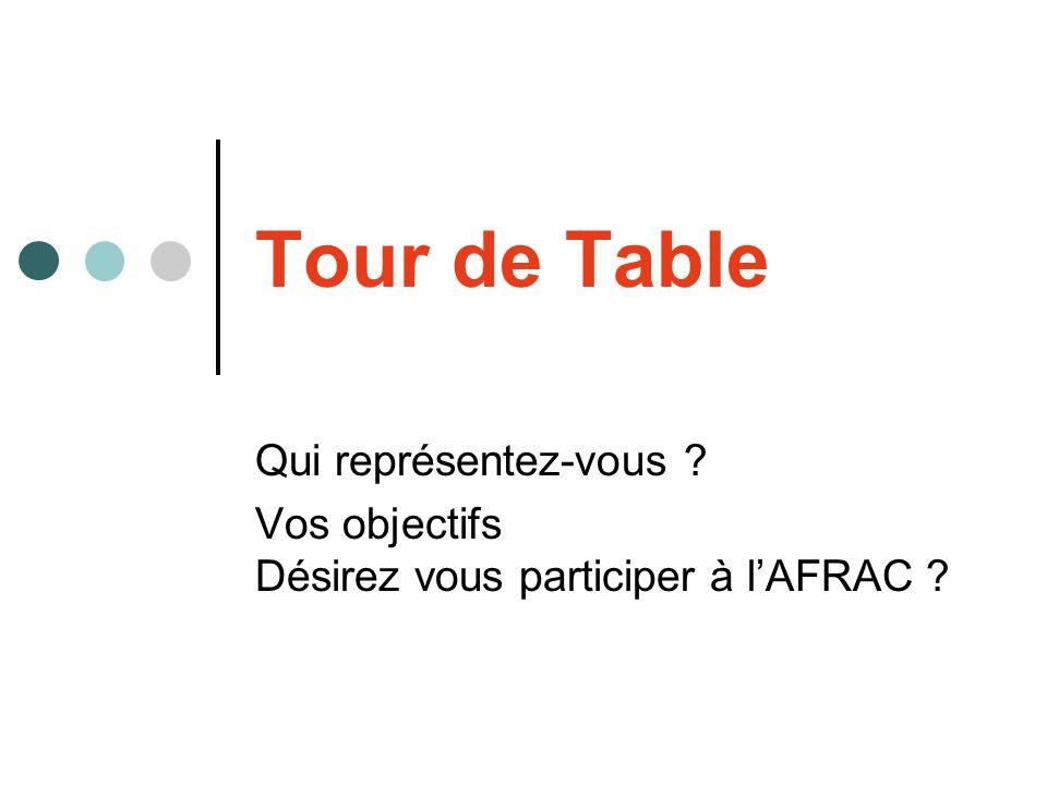Tour de Table Qui représentez-vous ? Vos objectifs Désirez vous participer à lAFRAC ?