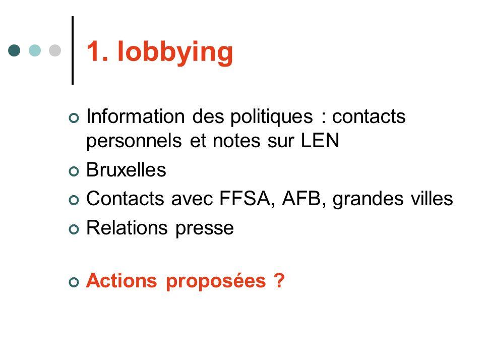 1. lobbying Information des politiques : contacts personnels et notes sur LEN Bruxelles Contacts avec FFSA, AFB, grandes villes Relations presse Actio