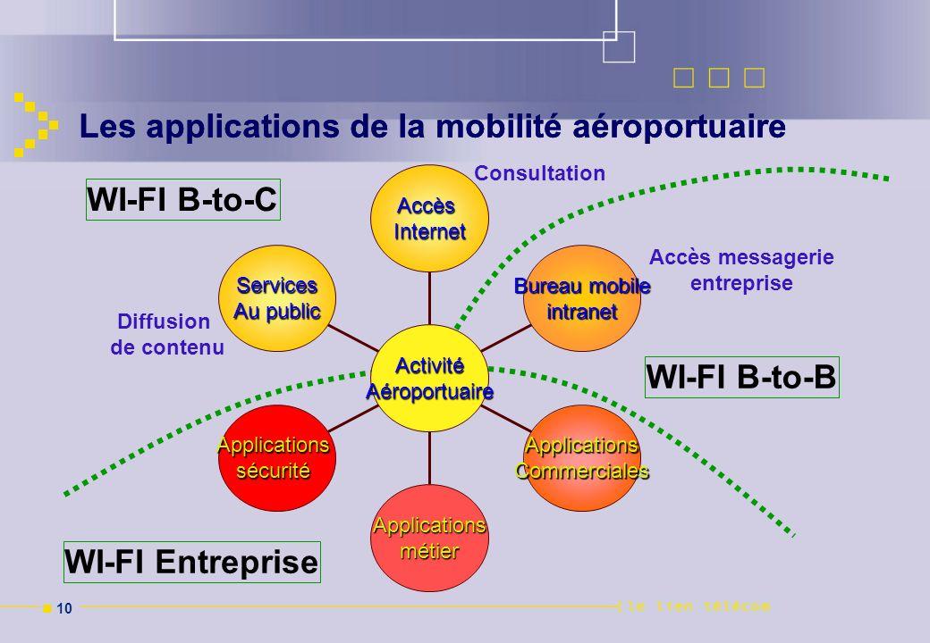 n 10 Les applications de la mobilité aéroportuaire Diffusion de contenu Accès messagerie entreprise Consultation WI-FI B-to-B WI-FI Entreprise WI-FI B