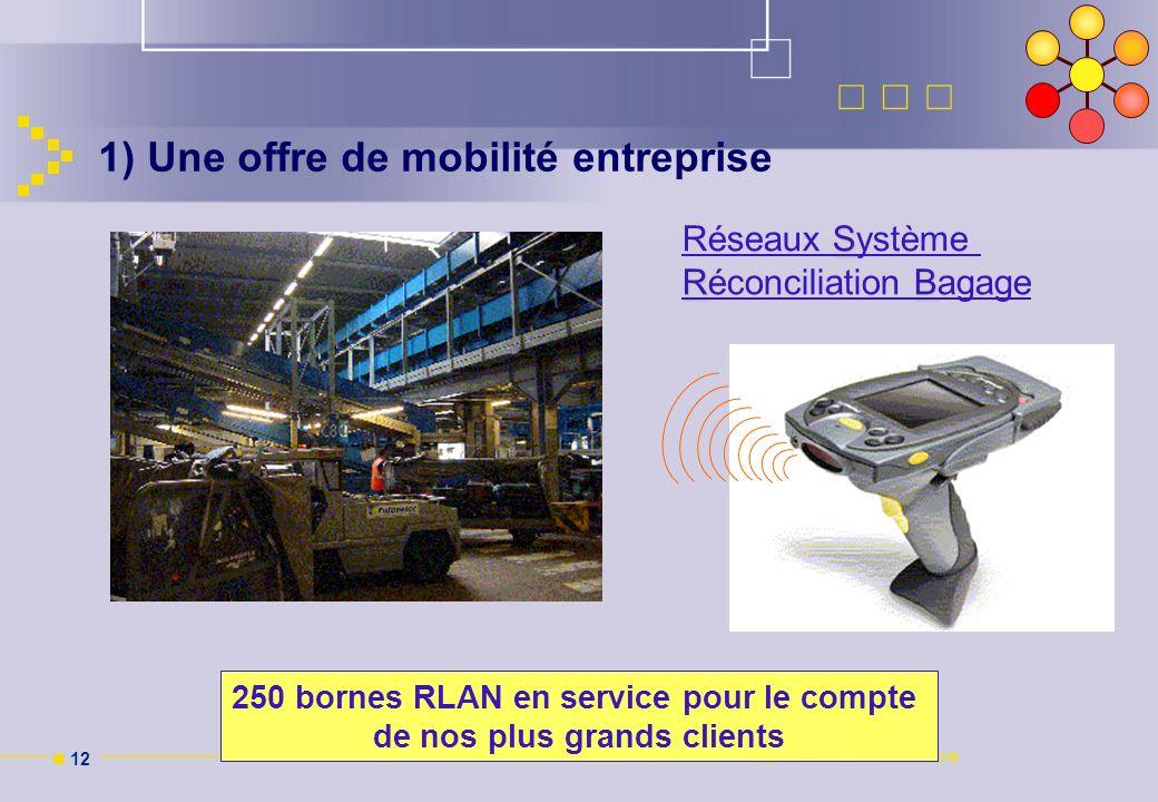 n 12 S Réseaux Système RB Réconciliation Bagage 250 bornes RLAN en service pour le compte de nos plus grands clients 1) Une offre de mobilité entrepri