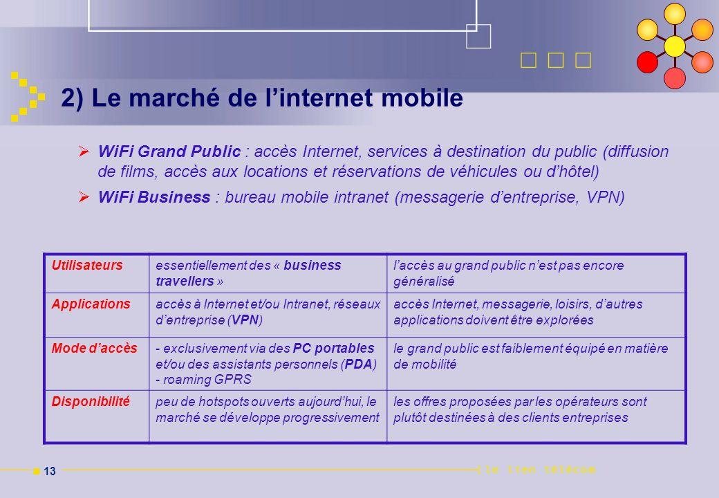n 13 WiFi Grand Public : accès Internet, services à destination du public (diffusion de films, accès aux locations et réservations de véhicules ou dhô
