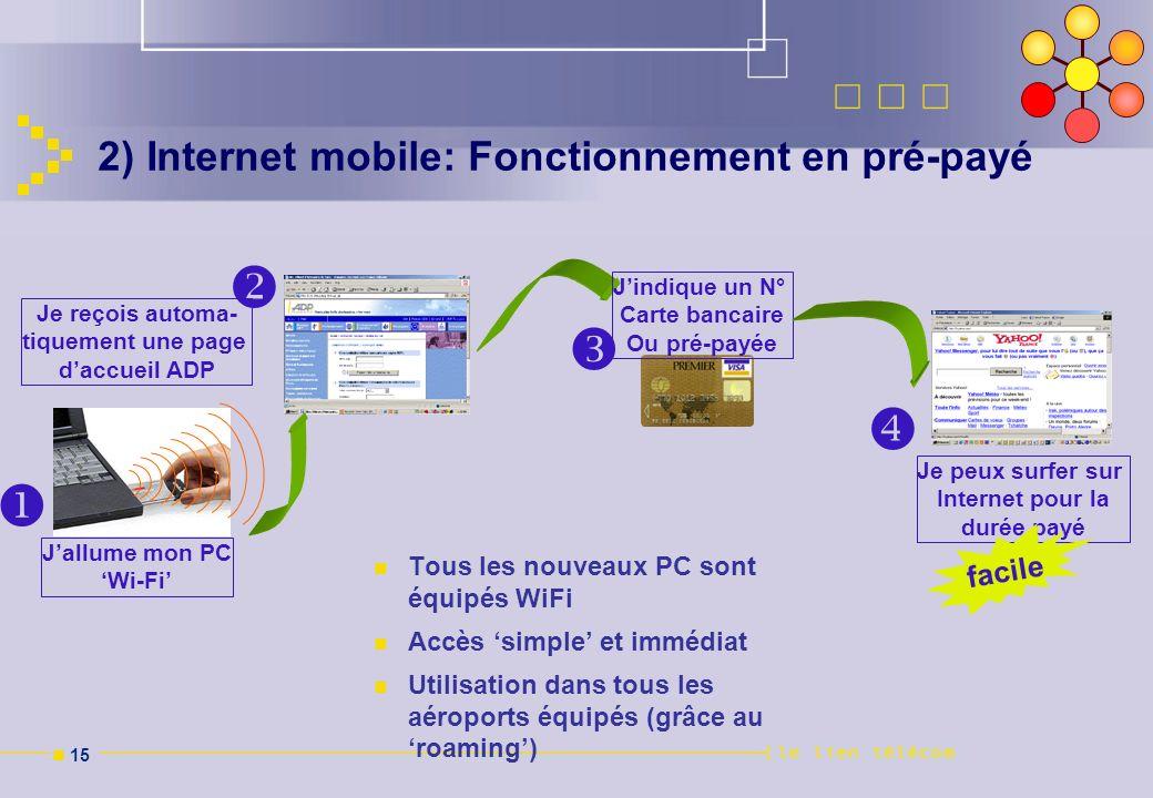 n 15 2) Internet mobile: Fonctionnement en pré-payé Tous les nouveaux PC sont équipés WiFi Accès simple et immédiat Utilisation dans tous les aéroport