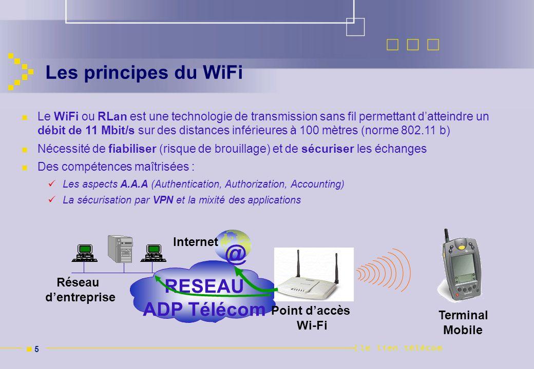 n 5n 5 Les principes du WiFi Le WiFi ou RLan est une technologie de transmission sans fil permettant datteindre un débit de 11 Mbit/s sur des distance