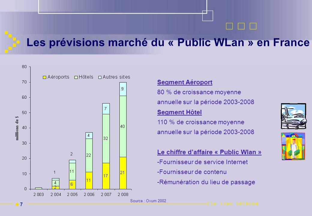 n 7n 7 Les prévisions marché du « Public WLan » en France Source : Ovum 2002 Segment Aéroport 80 % de croissance moyenne annuelle sur la période 2003-