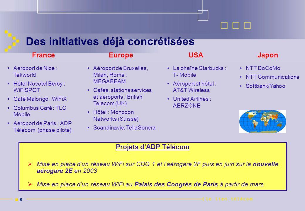 n 8n 8 Des initiatives déjà concrétisées FranceEuropeUSA Aéroport de Nice : Tekworld Hôtel Novotel Bercy : WiFiSPOT Café Malongo : WiFiX Columbus Café