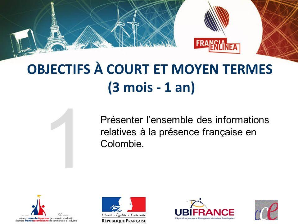 OBJECTIFS À COURT ET MOYEN TERMES (3 mois - 1 an) Présenter lensemble des informations relatives à la présence française en Colombie. 1