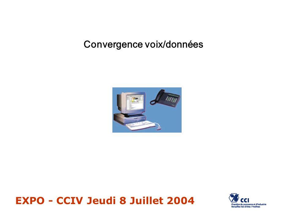 Convergence voix/données