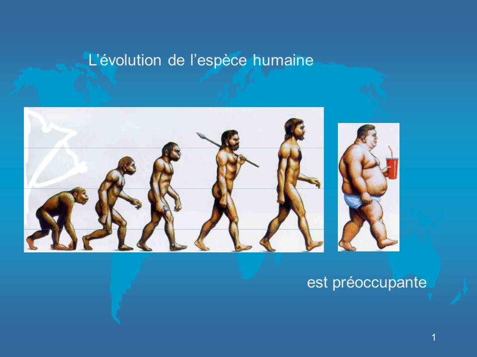 1 Lévolution de lespèce humaine est préoccupante