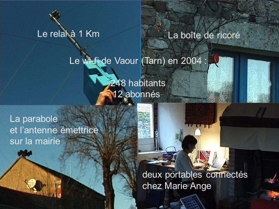 22 Le relai à 1 Km La parabole et lantenne émettrice sur la mairie La boîte de ricoré Le wi-fi de Vaour (Tarn) en 2004 : 248 habitants 12 abonnés deux portables connectés chez Marie Ange