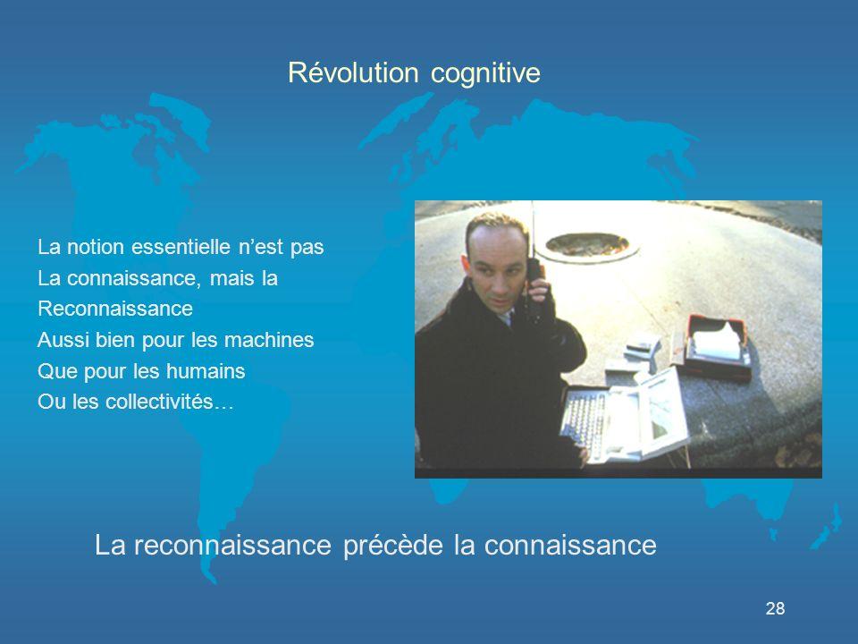 28 Révolution cognitive La reconnaissance précède la connaissance La notion essentielle nest pas La connaissance, mais la Reconnaissance Aussi bien pour les machines Que pour les humains Ou les collectivités…